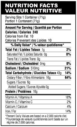 split-pea-nutrition